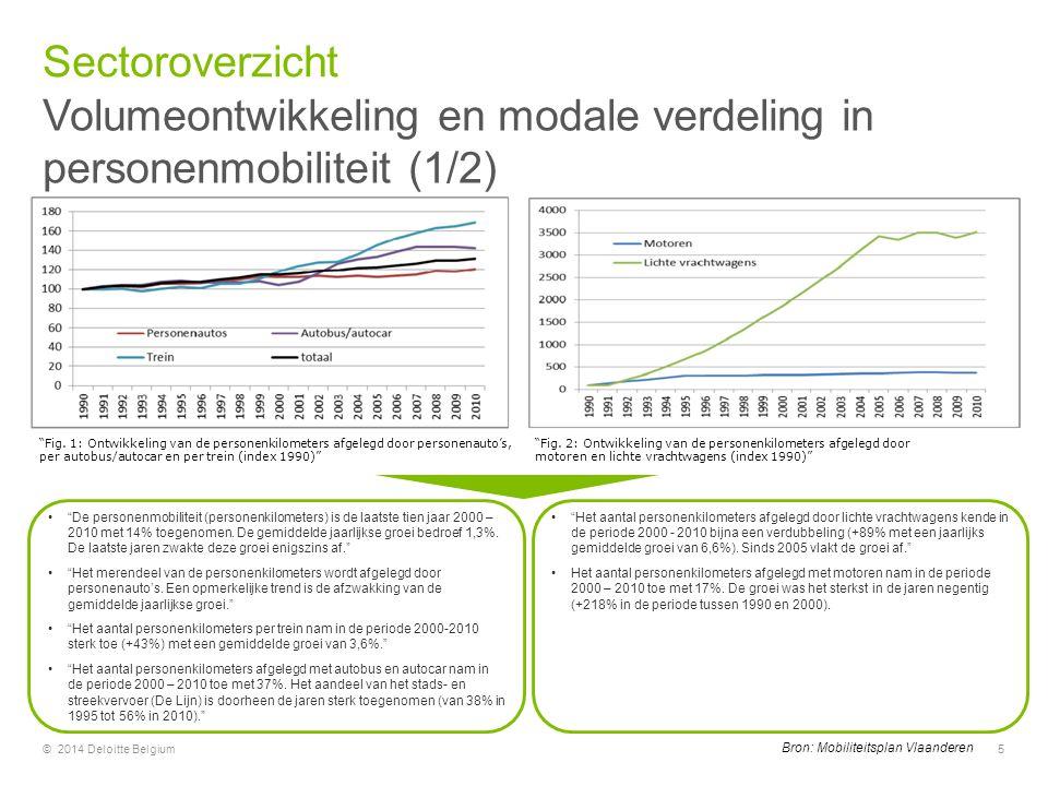 Volumeontwikkeling en modale verdeling in personenmobiliteit (1/2)