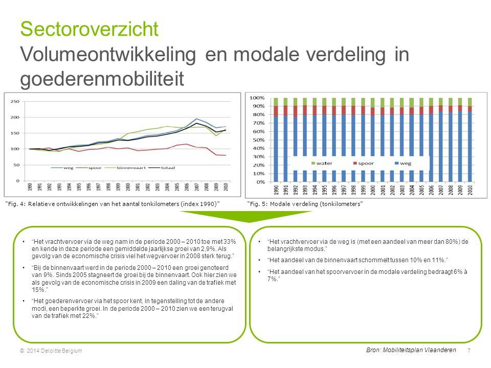 Volumeontwikkeling en modale verdeling in goederenmobiliteit