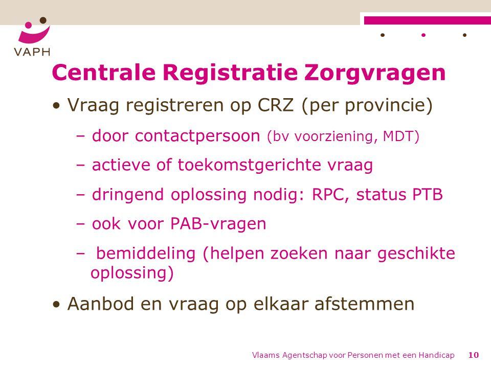 Centrale Registratie Zorgvragen