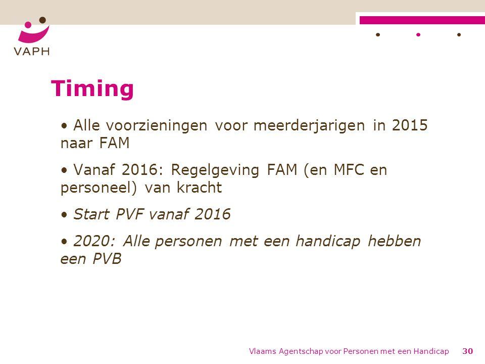 Timing Alle voorzieningen voor meerderjarigen in 2015 naar FAM