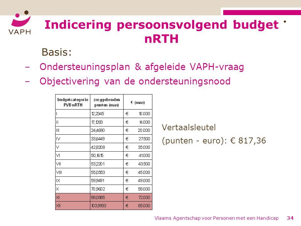 Indicering persoonsvolgend budget nRTH