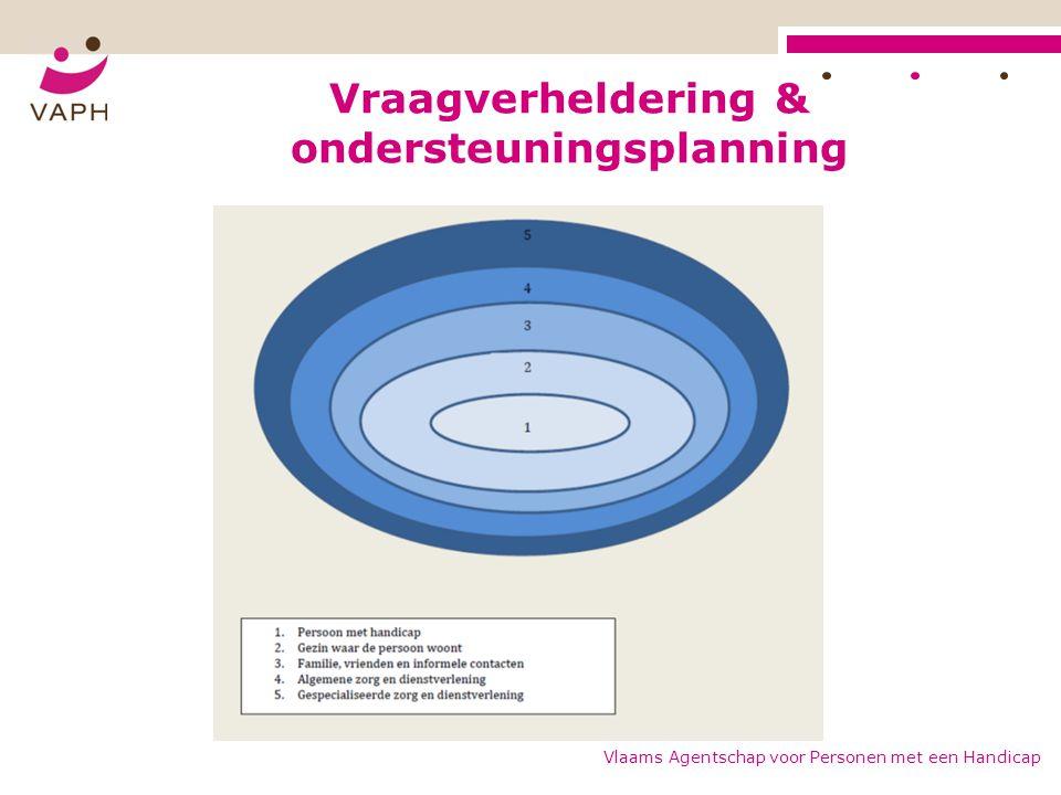 Vraagverheldering & ondersteuningsplanning