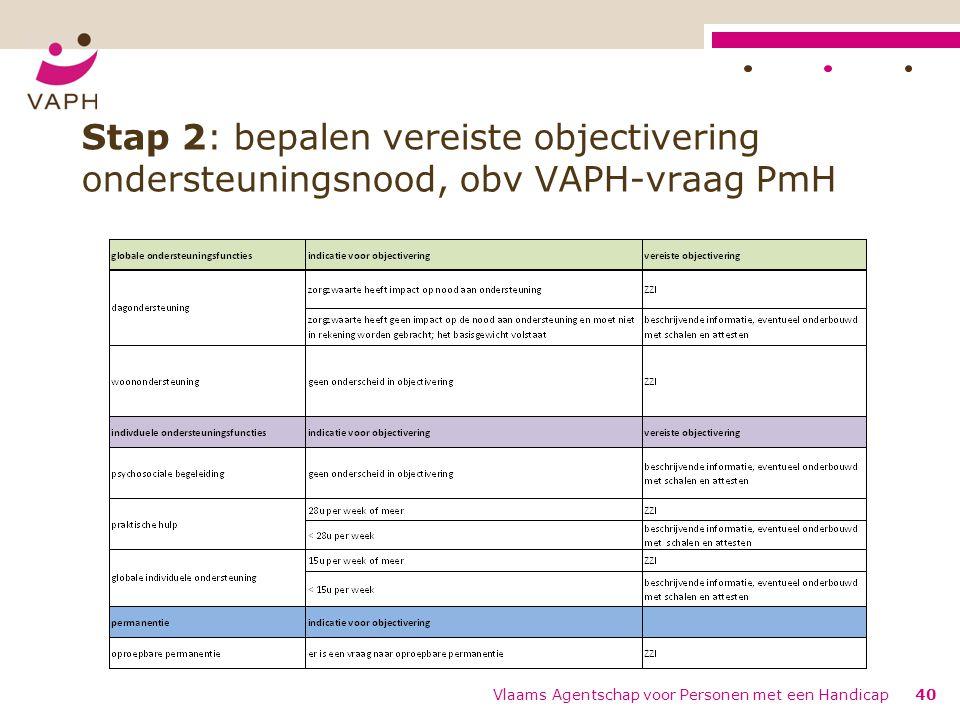 Stap 2: bepalen vereiste objectivering ondersteuningsnood, obv VAPH-vraag PmH