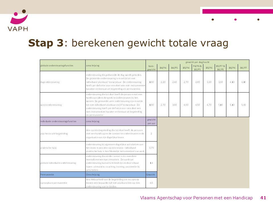 Stap 3: berekenen gewicht totale vraag