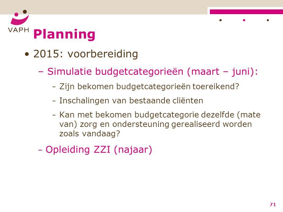 Planning 2015: voorbereiding