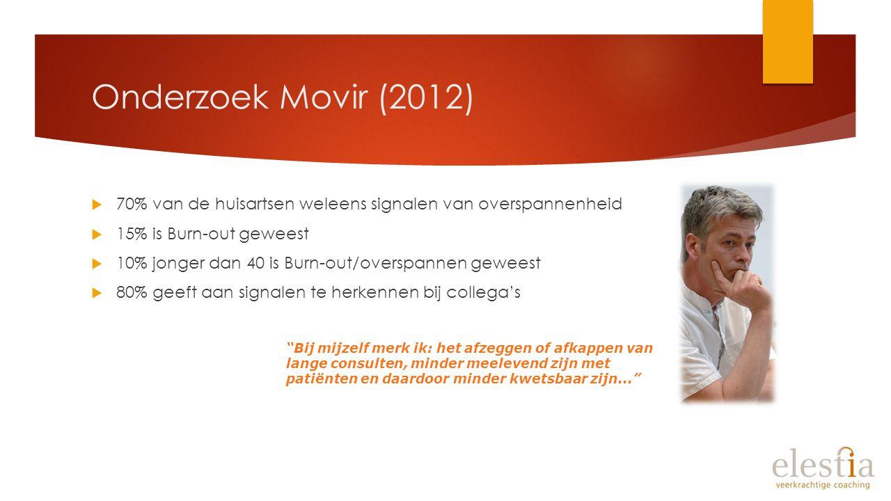 Onderzoek Movir (2012) 70% van de huisartsen weleens signalen van overspannenheid. 15% is Burn-out geweest.