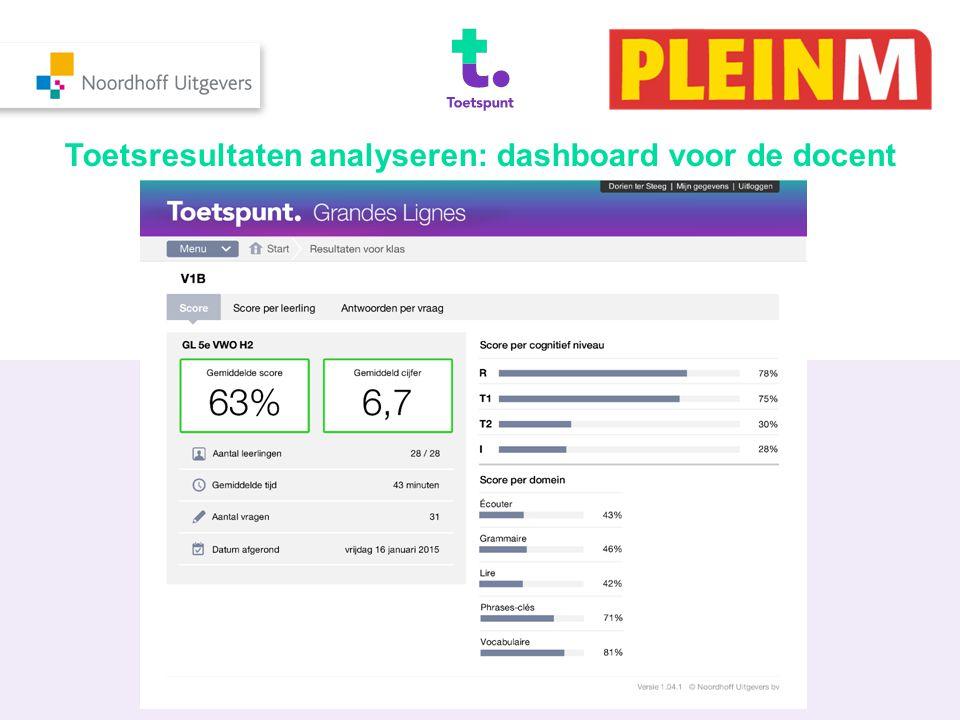 Toetsresultaten analyseren: dashboard voor de docent