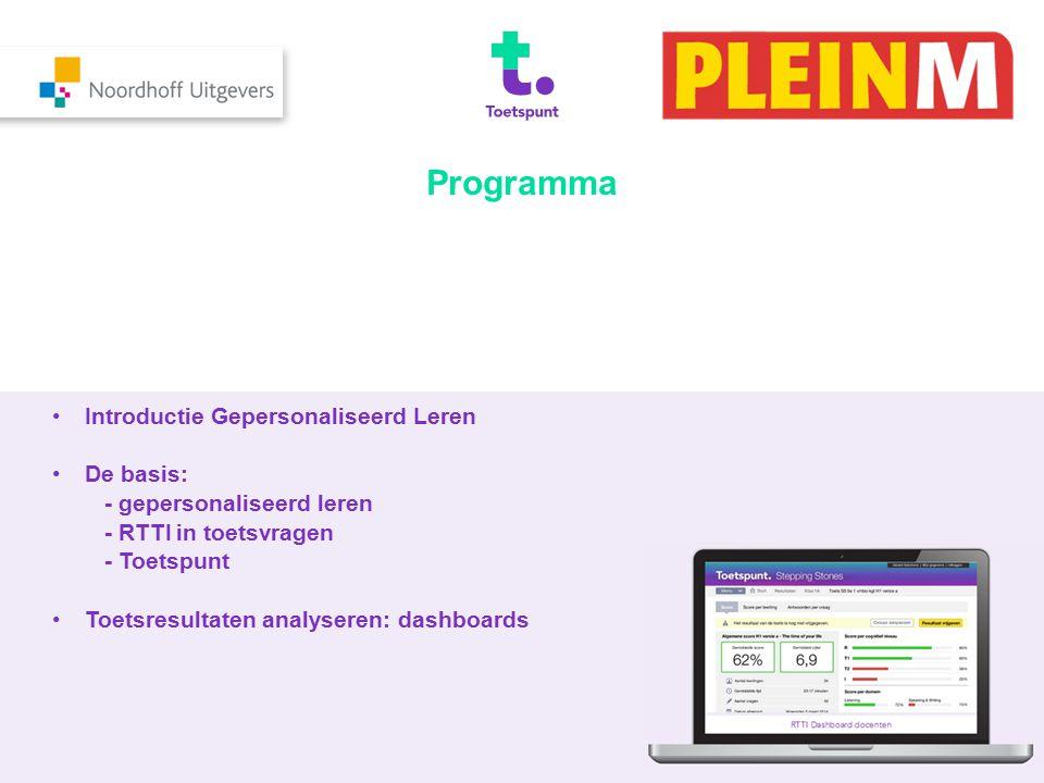 Programma Introductie Gepersonaliseerd Leren De basis: