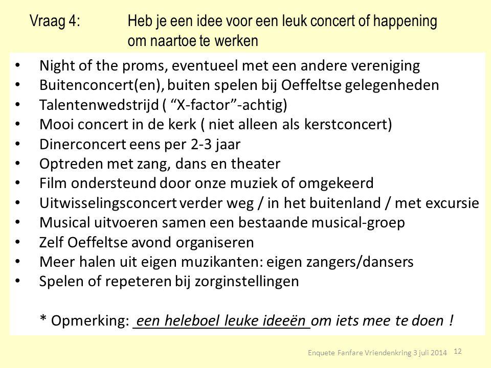 Enquete Fanfare Vriendenkring 3 juli 2014