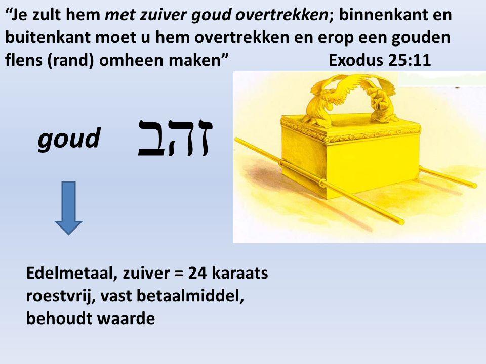 Je zult hem met zuiver goud overtrekken; binnenkant en buitenkant moet u hem overtrekken en erop een gouden flens (rand) omheen maken Exodus 25:11
