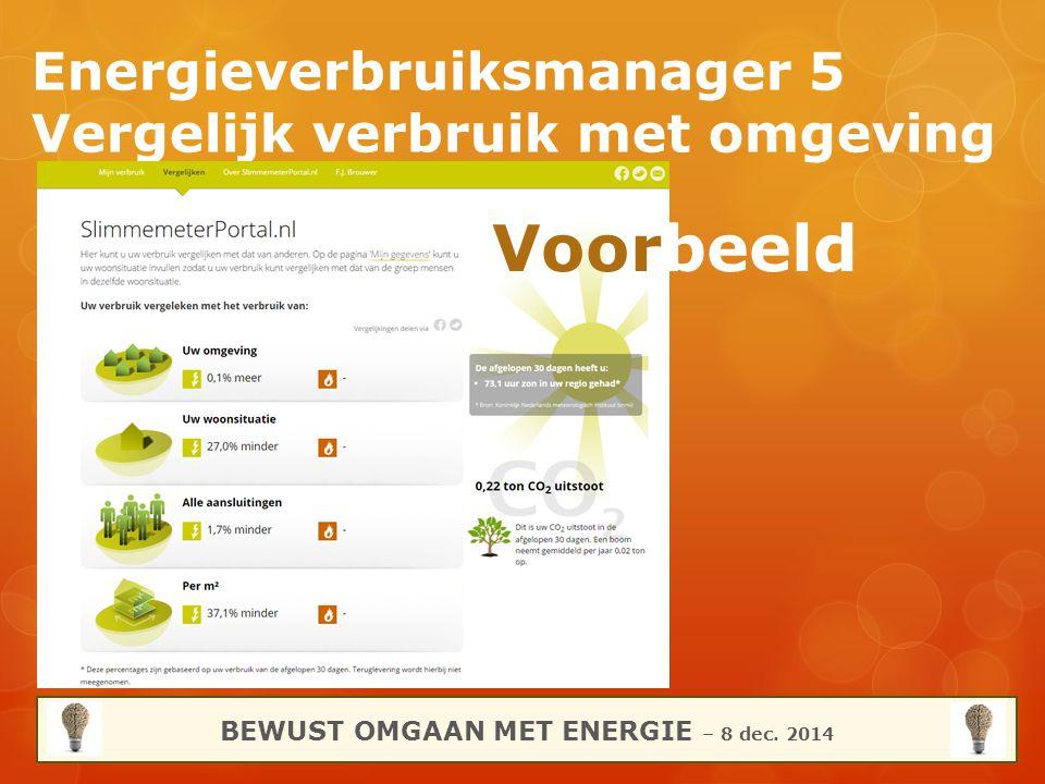 Energieverbruiksmanager 5 Vergelijk verbruik met omgeving