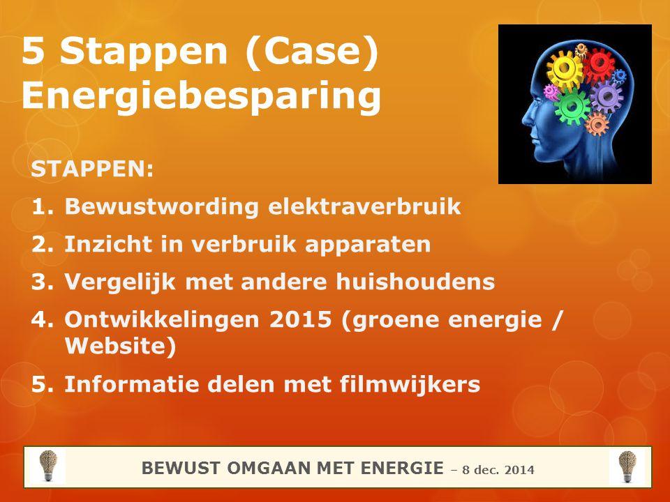 5 Stappen (Case) Energiebesparing