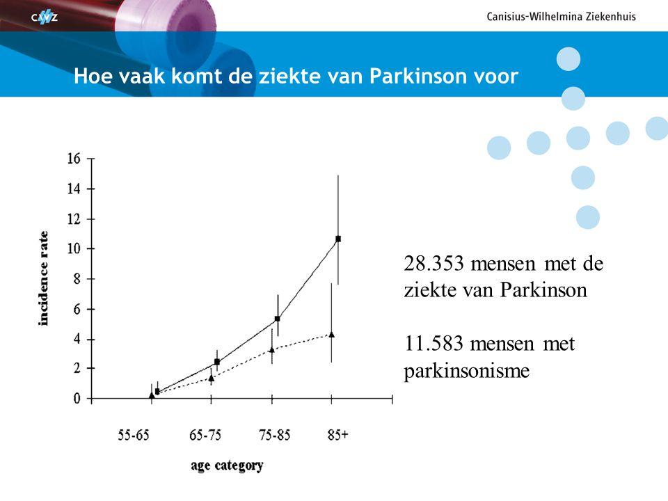 Hoe vaak komt de ziekte van Parkinson voor