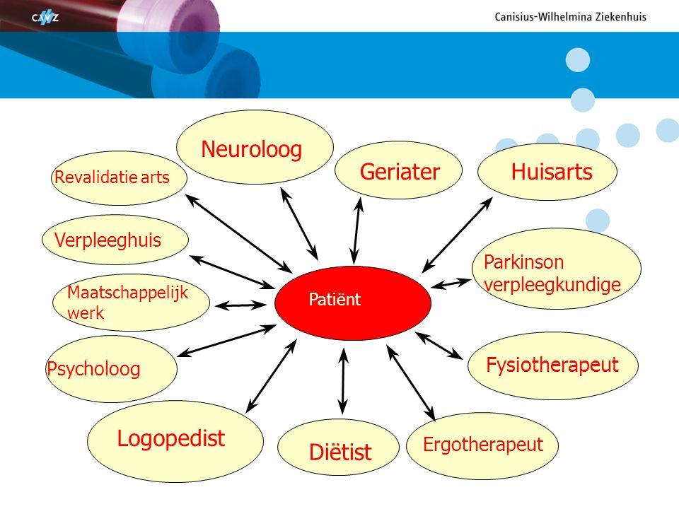 Neuroloog Geriater Huisarts Logopedist Diëtist Fysiotherapeut