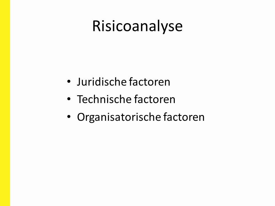 Risicoanalyse Juridische factoren Technische factoren