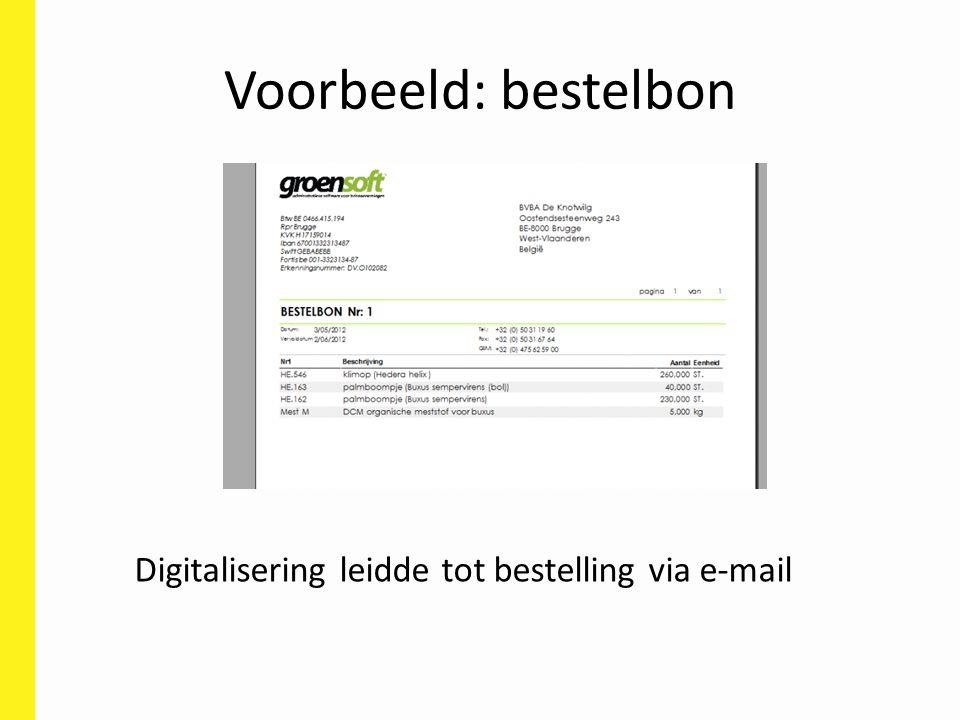 Voorbeeld: bestelbon Digitalisering leidde tot bestelling via e-mail