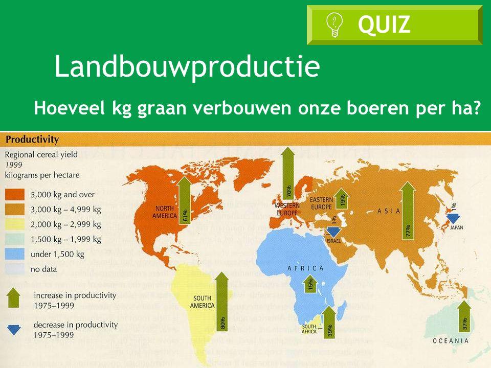 Hoeveel kg graan verbouwen onze boeren per ha