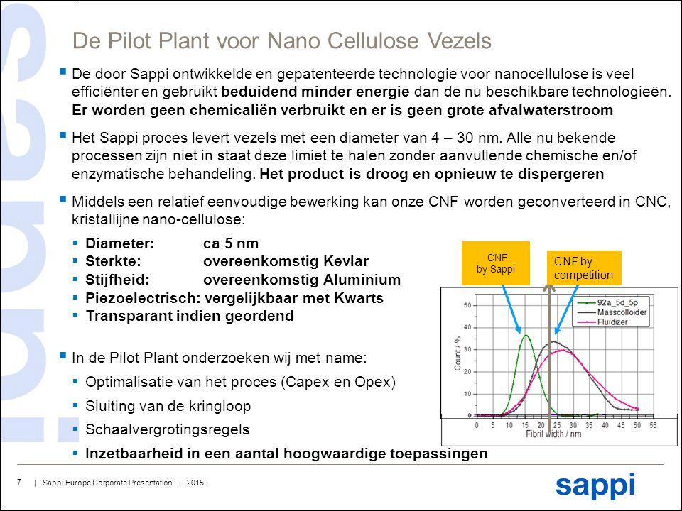 De Pilot Plant voor Nano Cellulose Vezels