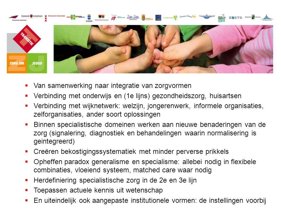 Van samenwerking naar integratie van zorgvormen