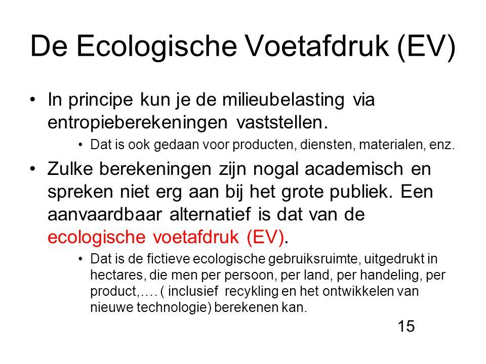 De Ecologische Voetafdruk (EV)