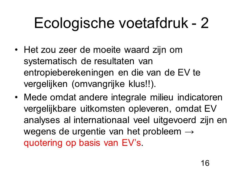 Ecologische voetafdruk - 2