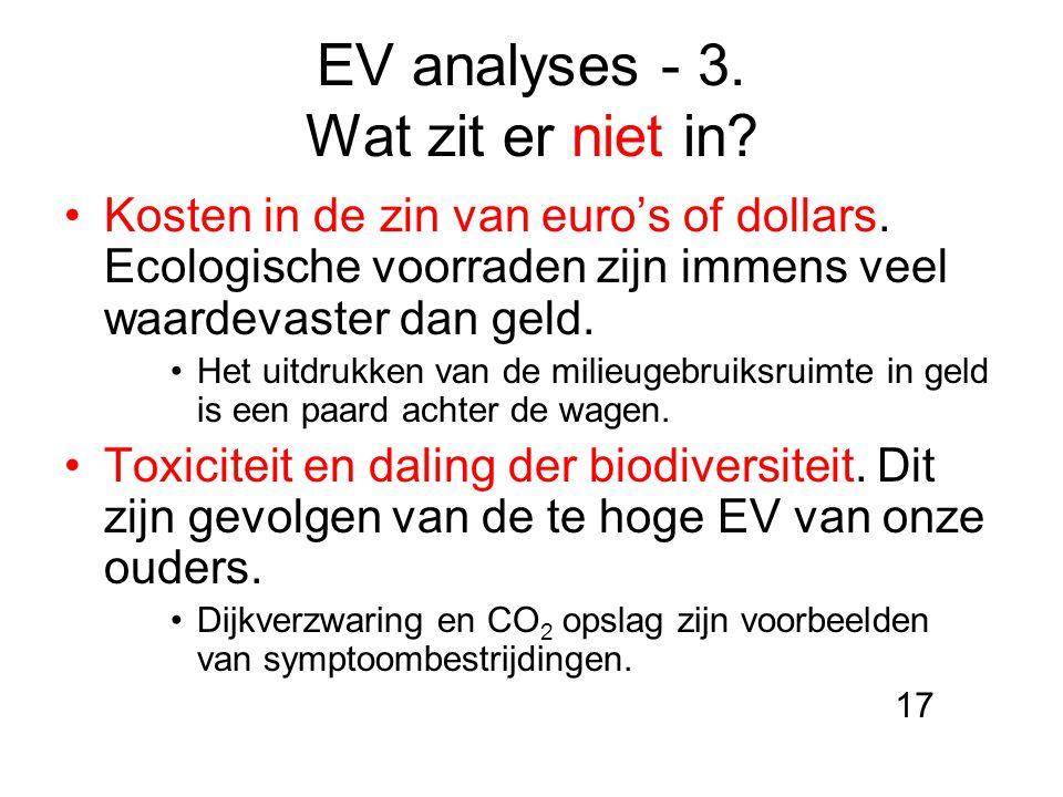 EV analyses - 3. Wat zit er niet in