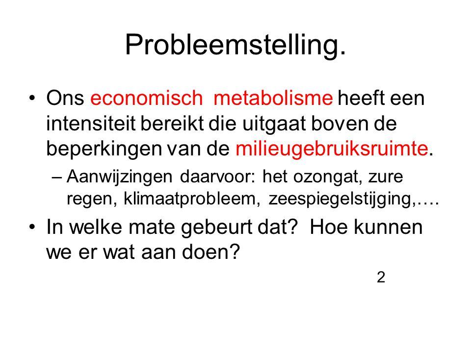 Probleemstelling. Ons economisch metabolisme heeft een intensiteit bereikt die uitgaat boven de beperkingen van de milieugebruiksruimte.