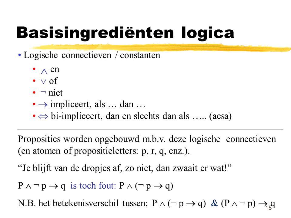 Basisingrediënten logica