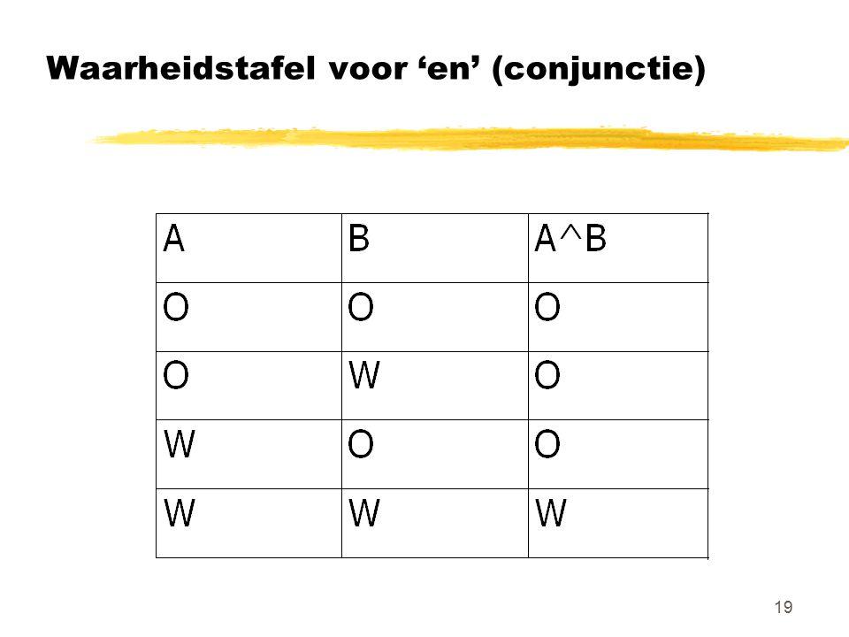 Waarheidstafel voor 'en' (conjunctie)