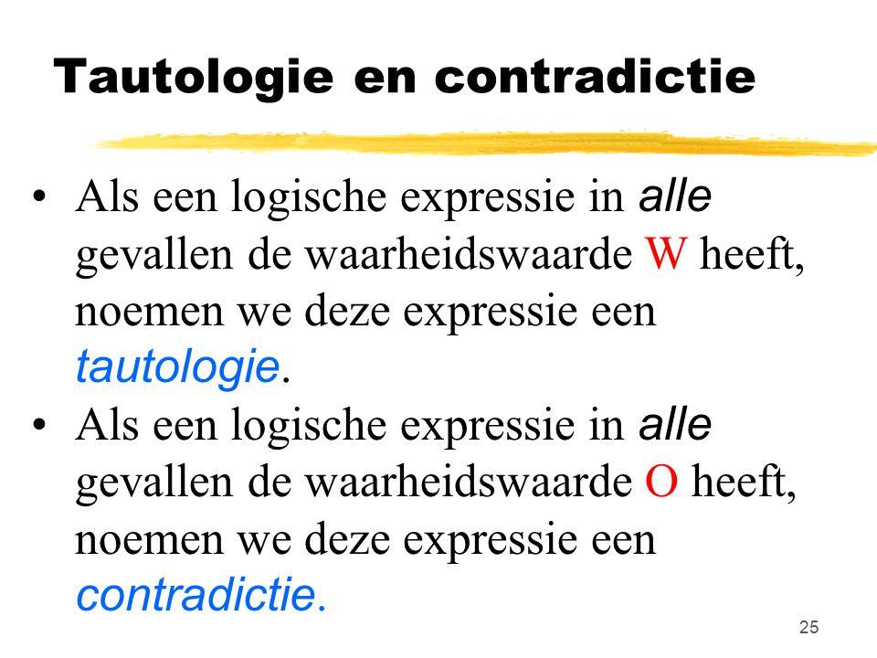 Tautologie en contradictie