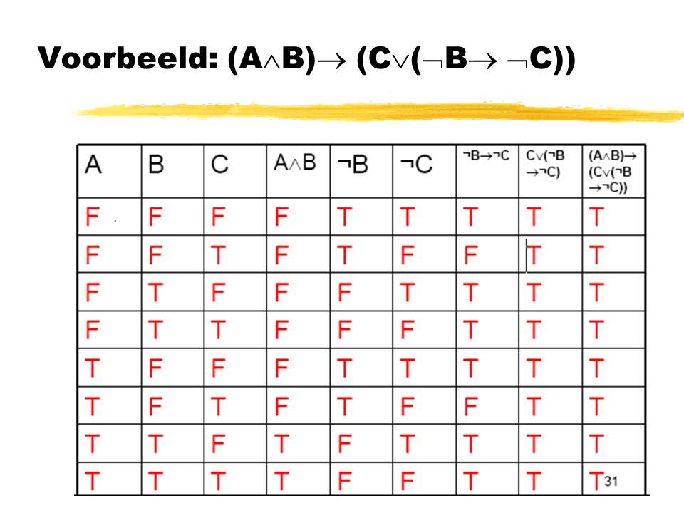 Voorbeeld: (AB) (C(B C))
