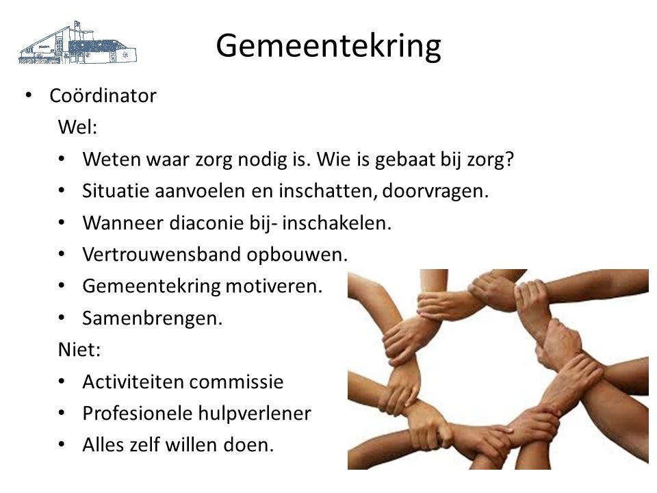 Gemeentekring Coördinator Wel: