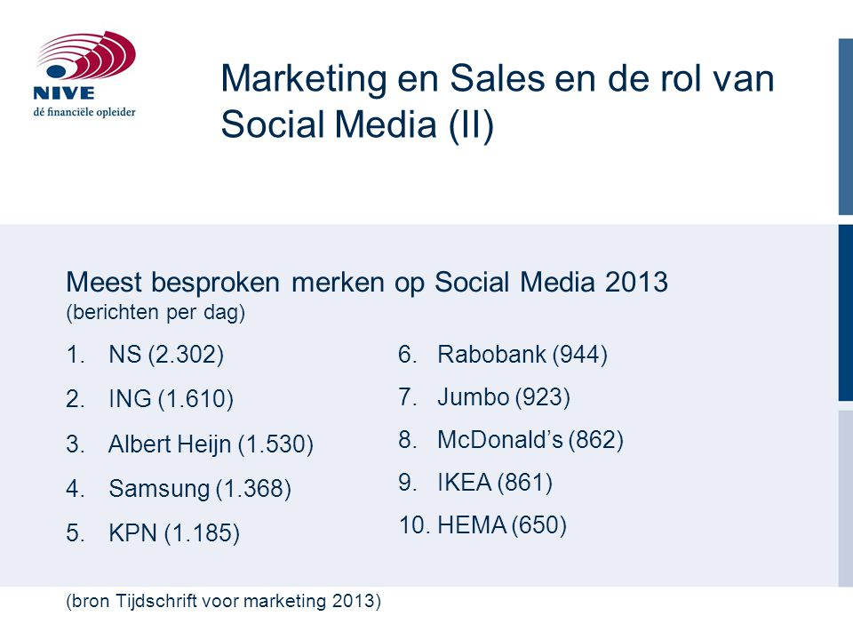 Marketing en Sales en de rol van Social Media (II)