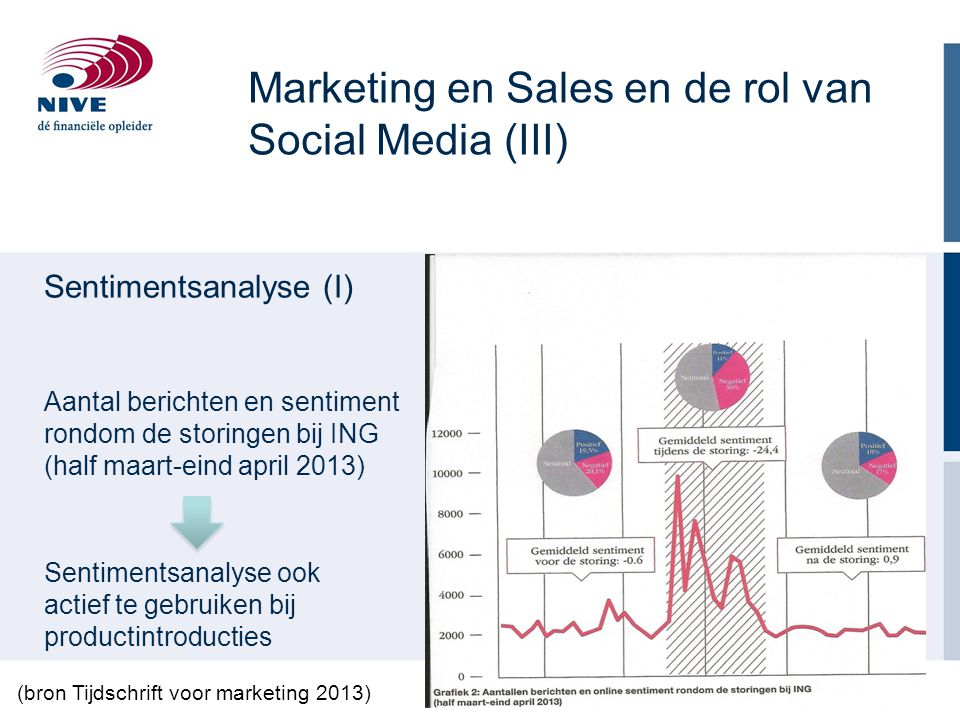 Marketing en Sales en de rol van Social Media (III)