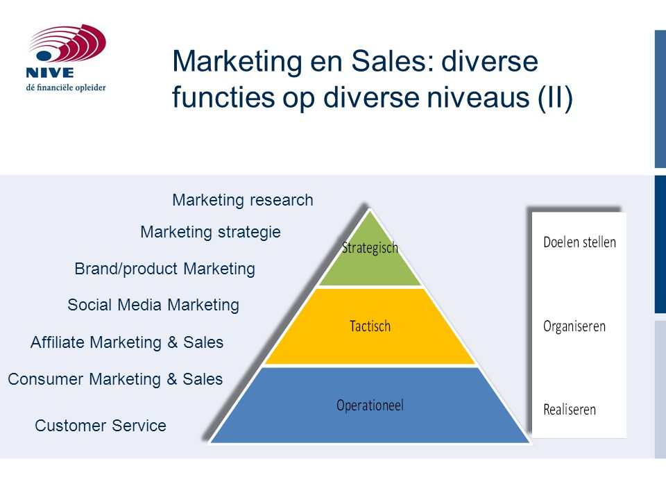 Marketing en Sales: diverse functies op diverse niveaus (II)