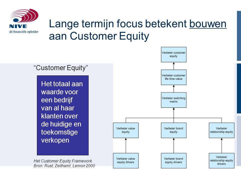 Lange termijn focus betekent bouwen aan Customer Equity