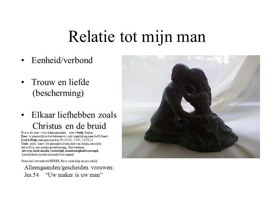 Relatie tot mijn man Eenheid/verbond Trouw en liefde (bescherming)