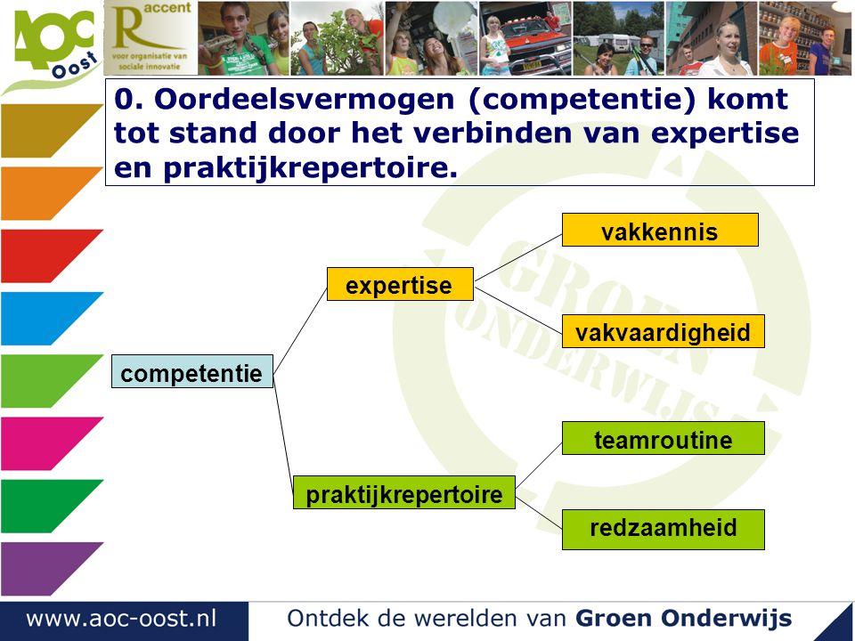 0. Oordeelsvermogen (competentie) komt tot stand door het verbinden van expertise en praktijkrepertoire.