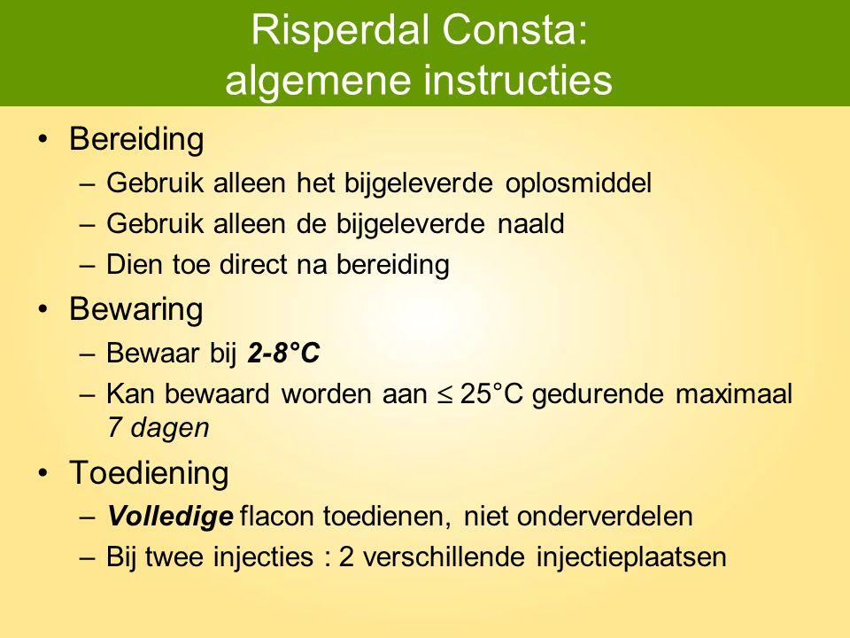 Risperdal Consta: algemene instructies