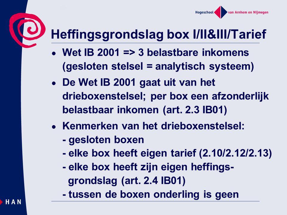 Heffingsgrondslag box I/II&III/Tarief