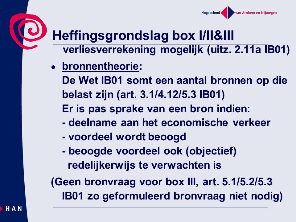 Heffingsgrondslag box I/II&III
