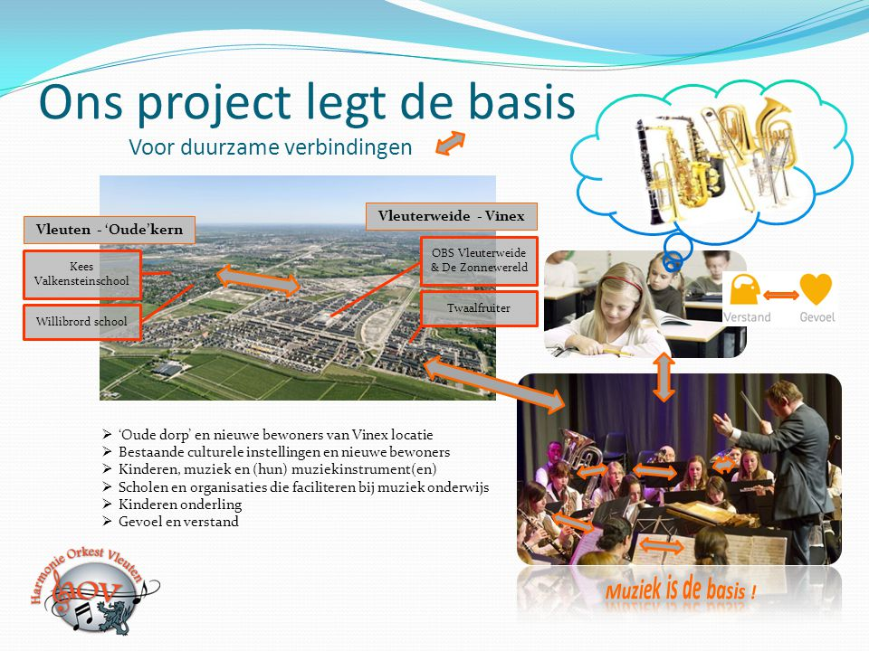Ons project legt de basis