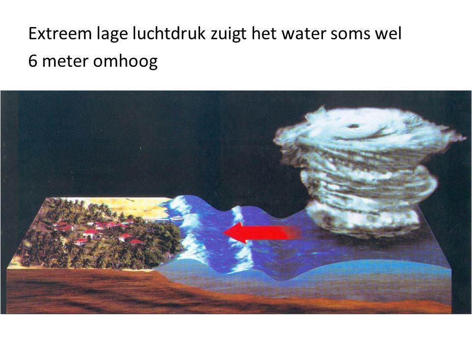 Extreem lage luchtdruk zuigt het water soms wel