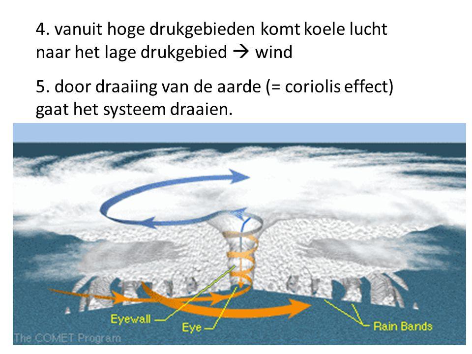 4. vanuit hoge drukgebieden komt koele lucht naar het lage drukgebied  wind