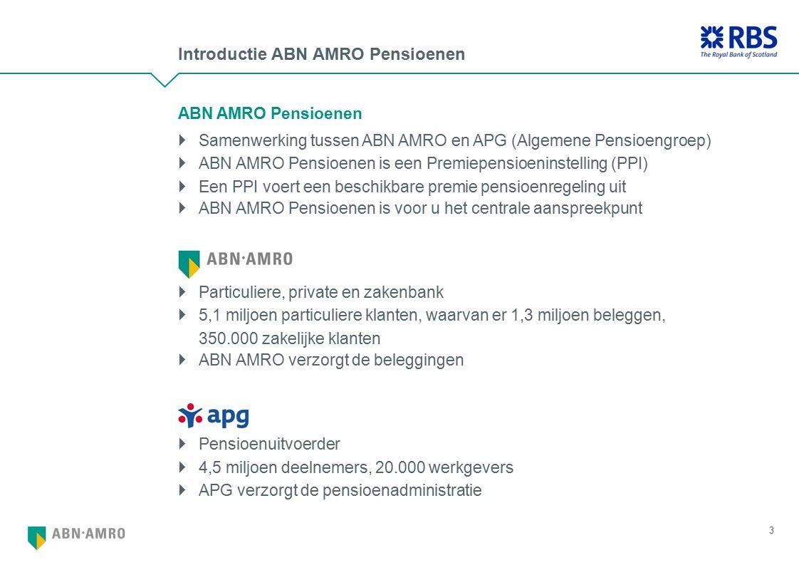 Introductie ABN AMRO Pensioenen