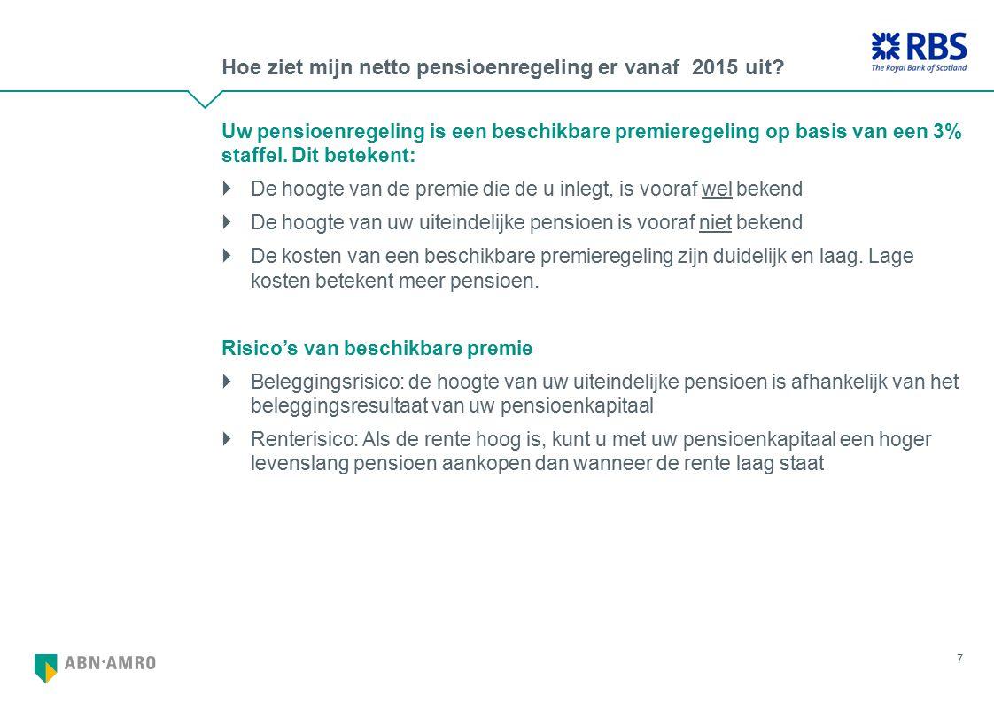 Hoe ziet mijn netto pensioenregeling er vanaf 2015 uit