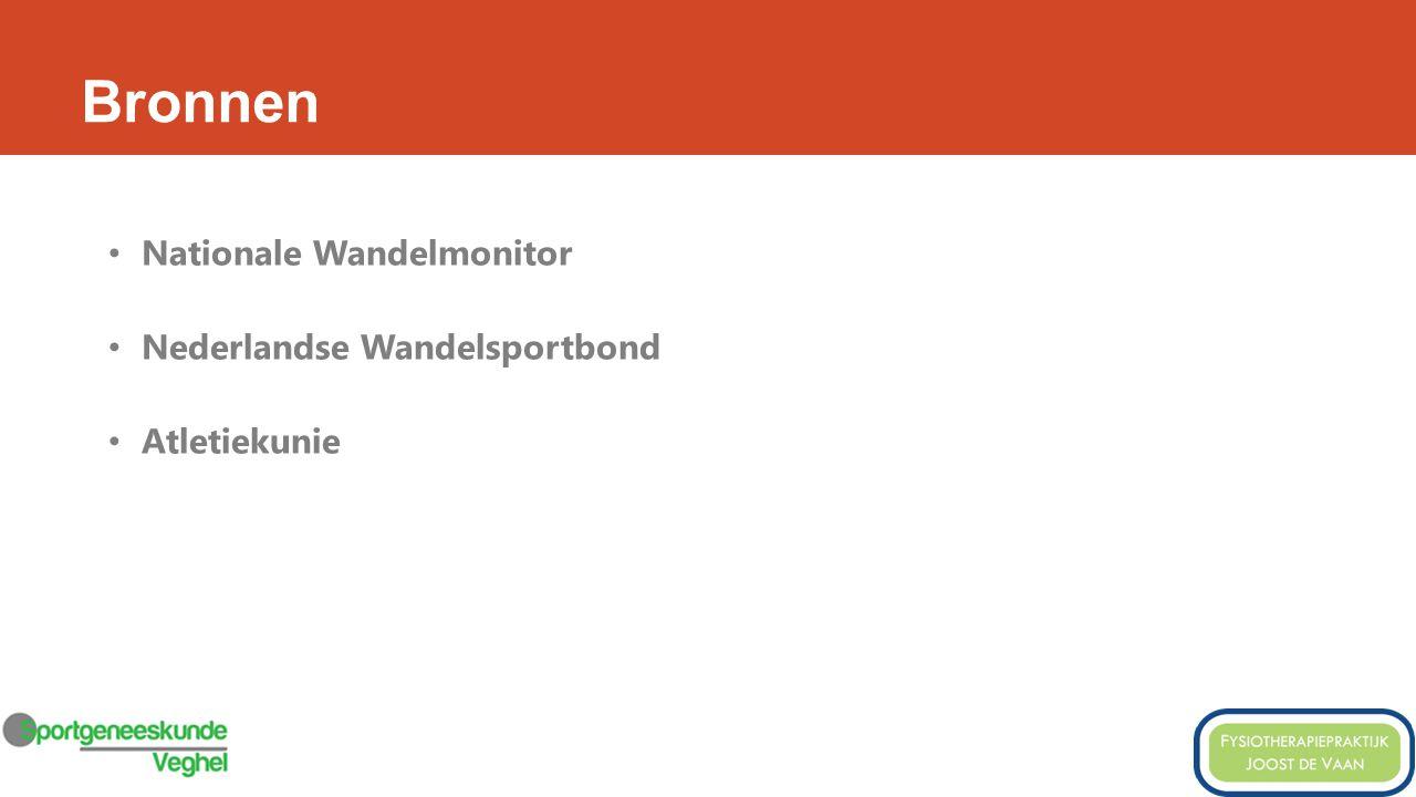 Bronnen Nationale Wandelmonitor Nederlandse Wandelsportbond