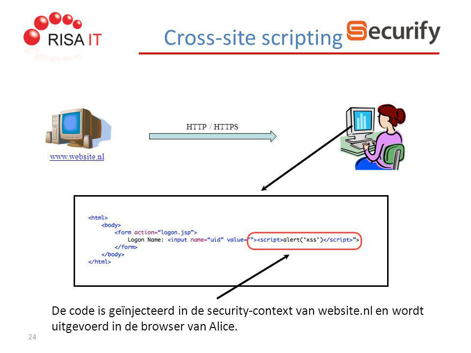 Cross-site scripting HTTP / HTTPS. www.website.nl.
