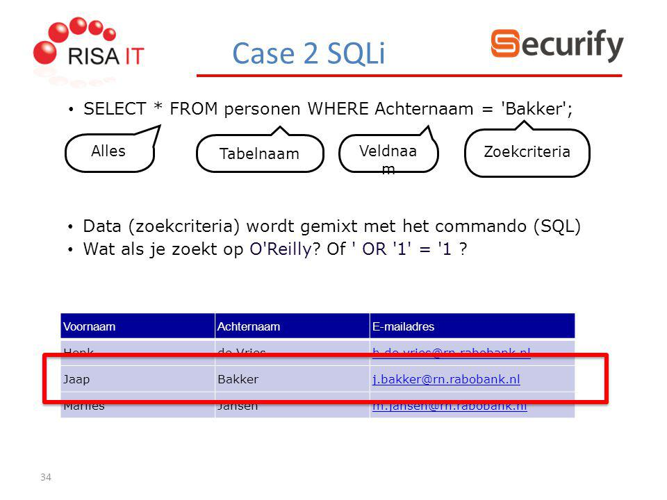 Case 2 SQLi SELECT * FROM personen WHERE Achternaam = Bakker ;