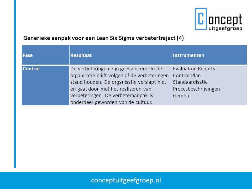 Generieke aanpak voor een Lean Six Sigma verbetertraject (4)